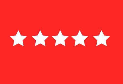 Sistema para classificação de empresas